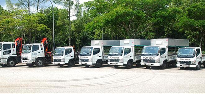 Equipment & Machinery Rental   Poh Wah